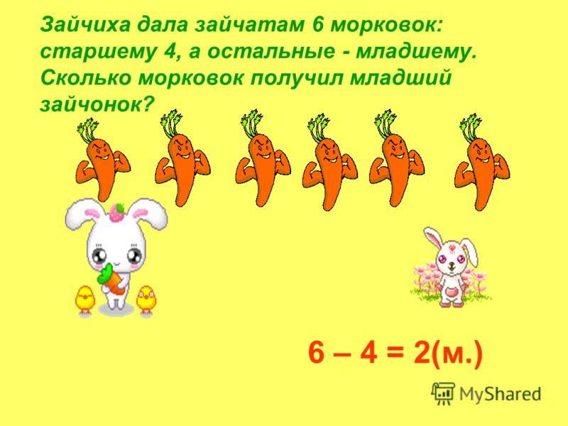 Зайчиха дала зайчатам 6 морковок: старшему 4, а остальные - младшему. Сколько морковок получил младший зайчонок? 6 – 4 = 2(м.)
