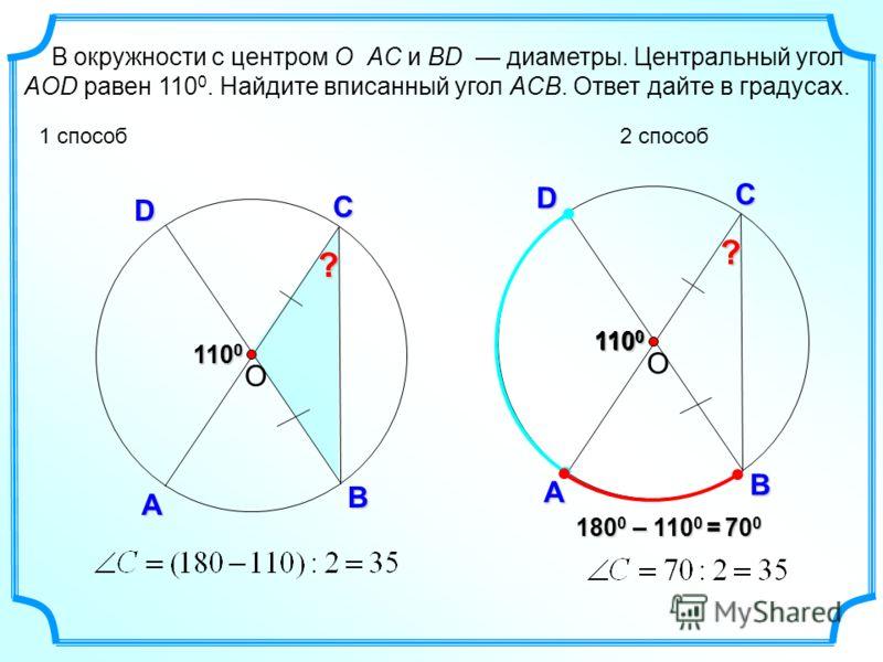 110 0 А О С D В ? А ОСD В ? 180 0 – 110 0 = 70 0 1 способ2 способ В окружности с центром O AC и BD диаметры. Центральный угол AOD равен 110 0. Найдите вписанный угол ACB. Ответ дайте в градусах.