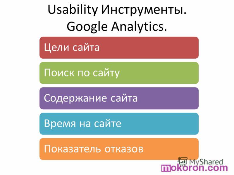 Usability Инструменты. Google Analytics. Цели сайтаПоиск по сайтуСодержание сайтаВремя на сайтеПоказатель отказов