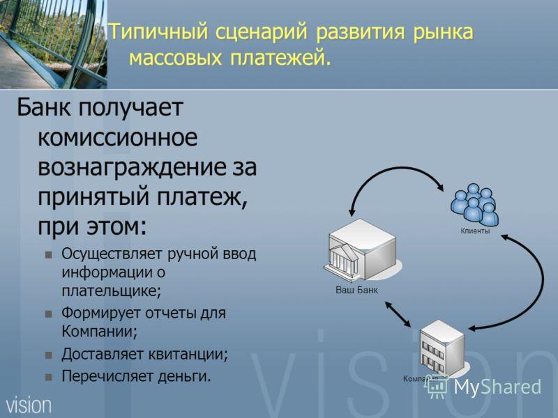 Типичный сценарий развития рынка массовых платежей. Банк получает комиссионное вознаграждение за принятый платеж, при этом: Осуществляет ручной ввод информации о плательщике; Формирует отчеты для Компании; Доставляет квитанции; Перечисляет деньги. Ва