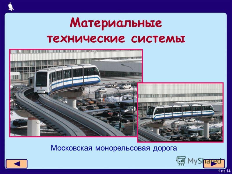1 из 14 Материальные технические системы Московская монорельсовая дорога