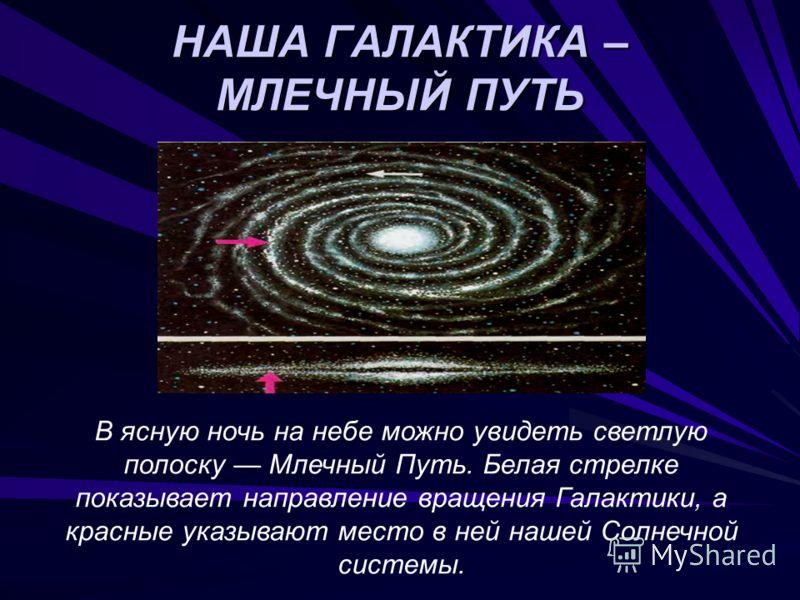 НАША ГАЛАКТИКА – МЛЕЧНЫЙ ПУТЬ В ясную ночь на небе можно увидеть светлую полоску Млечный Путь. Белая стрелке показывает направление вращения Галактики, а красные указывают место в ней нашей Солнечной системы.