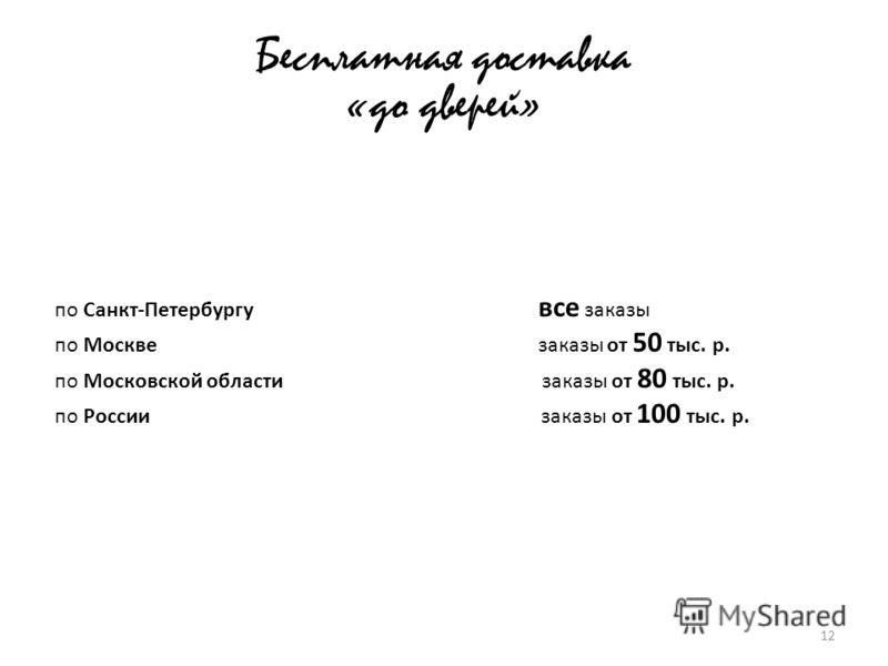 12 Бесплатная доставка «до дверей» по Санкт-Петербургу все заказы по Москве заказы от 50 тыс. р. по Московской области заказы от 80 тыс. р. по России заказы от 100 тыс. р.
