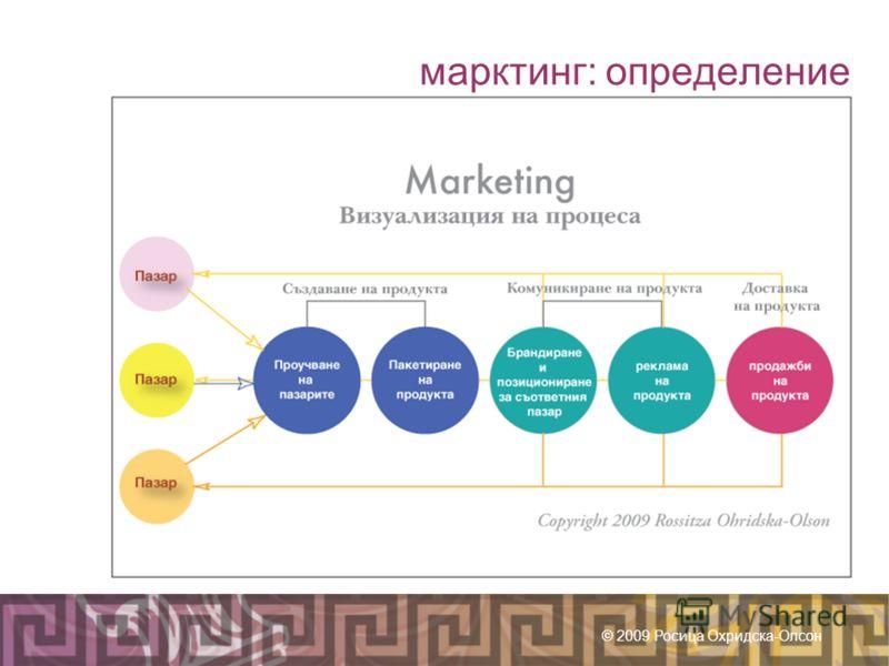 марктинг: определение © 2009 Росица Охридска-Олсон