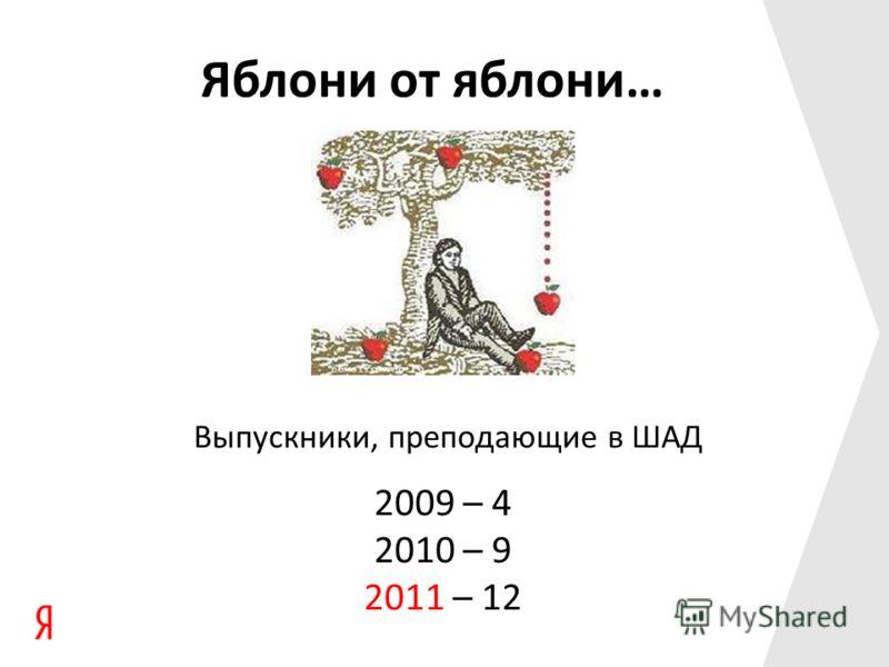 Яблони от яблони… Выпускники, преподающие в ШАД 2009 – 4 2010 – 9 2011 – 12