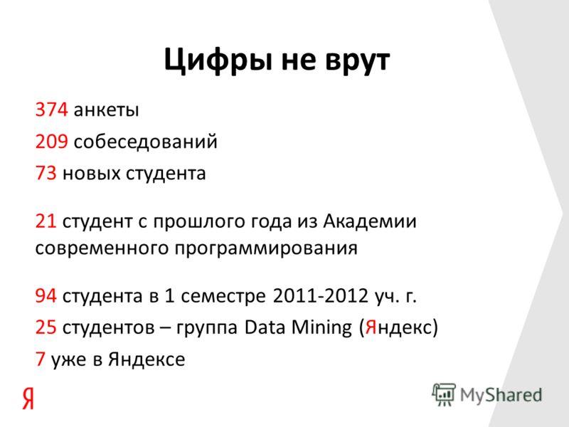 Цифры не врут 374 анкеты 209 собеседований 73 новых студента 21 студент с прошлого года из Академии современного программирования 94 студента в 1 семестре 2011-2012 уч. г. 25 студентов – группа Data Mining (Яндекс) 7 уже в Яндексе