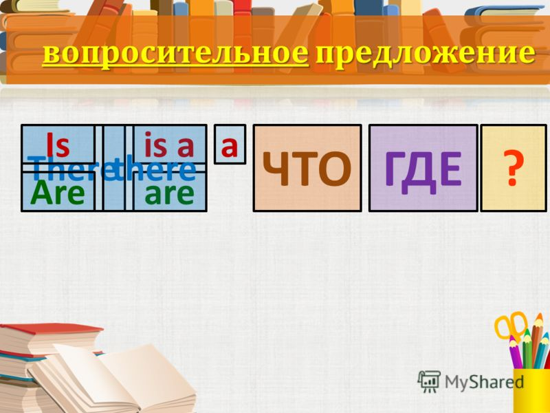 вопросительноe предложениe вопросительноe предложениe ЧТОГДЕ is a are Therethere a ? Is Are
