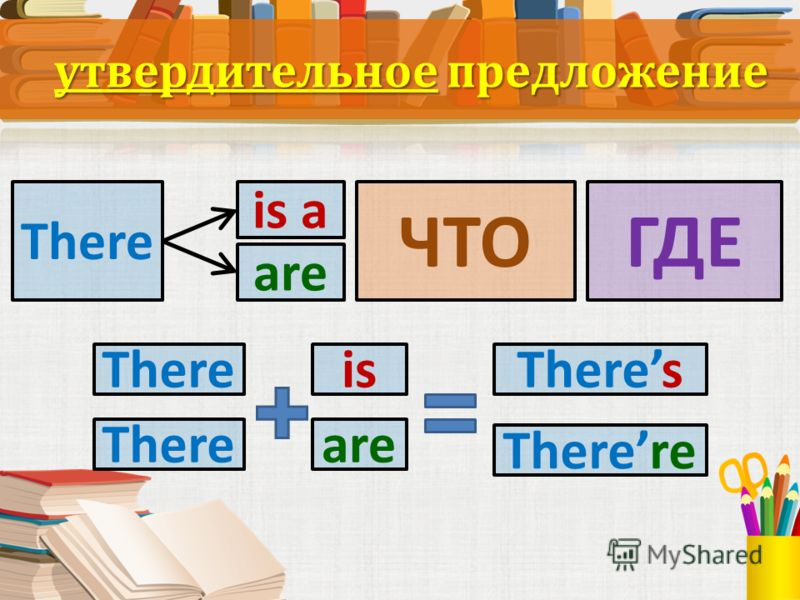 утвердительноe предложениe утвердительноe предложениe There ЧТОГДЕ is a are ThereisTheres Therere Thereare