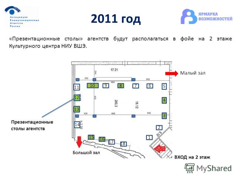 2011 год «Презентационные столы» агентств будут располагаться в фойе на 2 этаже Культурного центра НИУ ВШЭ. ВХОД на 2 этаж 4 5 7 6 9 10 3 1 Малый зал Презентационные столы агентств 11 12 13 14 15 16 8 2 17 18