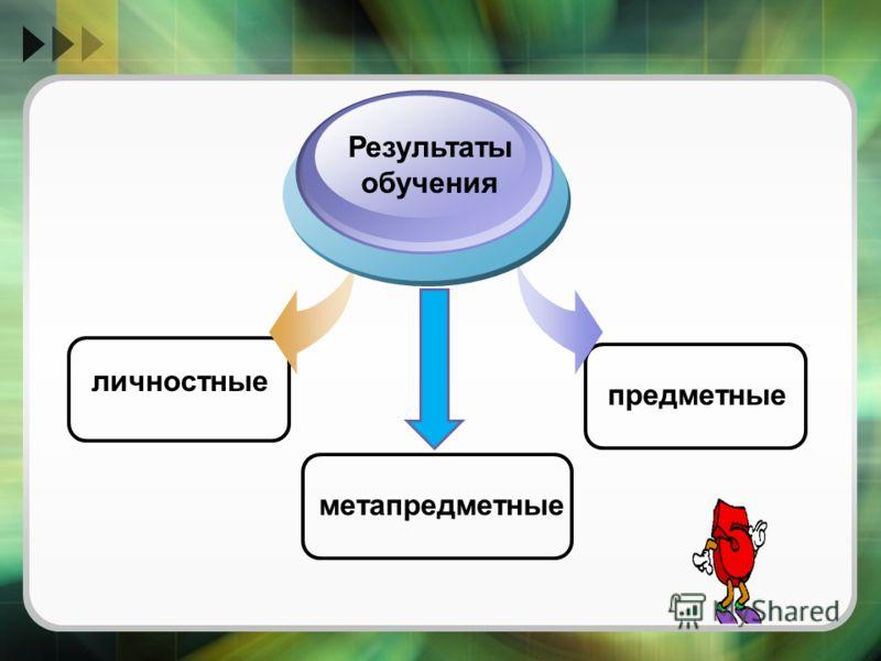 личностные Результаты обучения метапредметные предметные