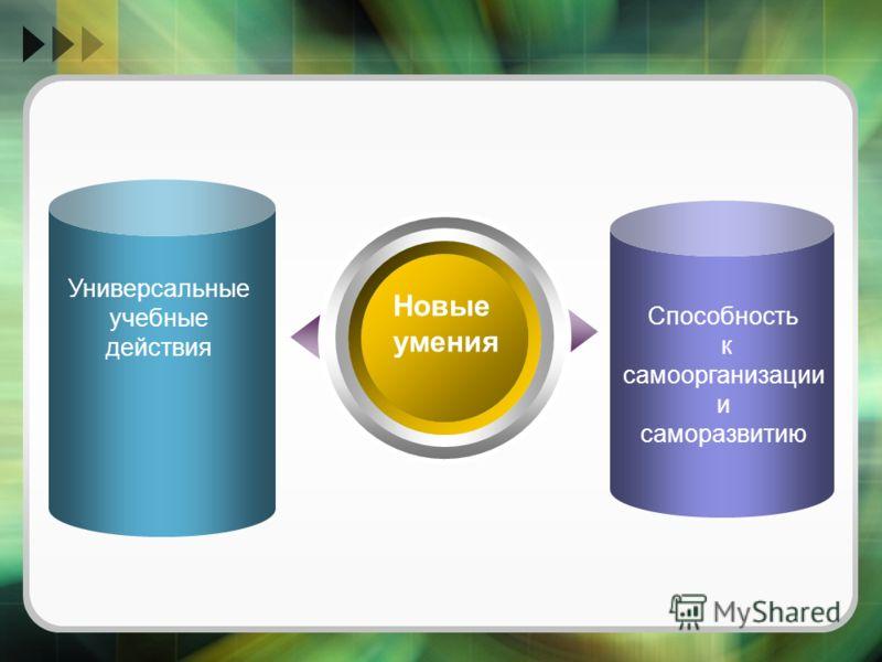 Новые умения Универсальные учебные действия Способность к самоорганизации и саморазвитию
