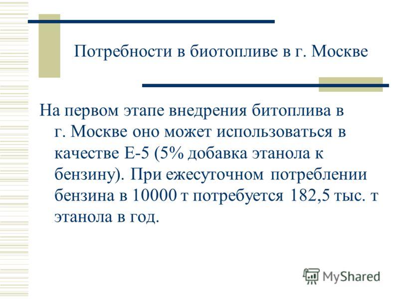 Потребности в биотопливе в г. Москве На первом этапе внедрения битоплива в г. Москве оно может использоваться в качестве Е-5 (5% добавка этанола к бензину). При ежесуточном потреблении бензина в 10000 т потребуется 182,5 тыс. т этанола в год.