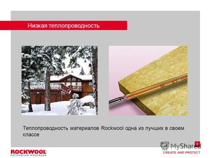 Meeting/Event name – Month date, 2011, Type of event, Country – Arial regular size 8 8 Низкая теплопроводность Теплопроводность материалов Rockwool одна из лучших в своем классе