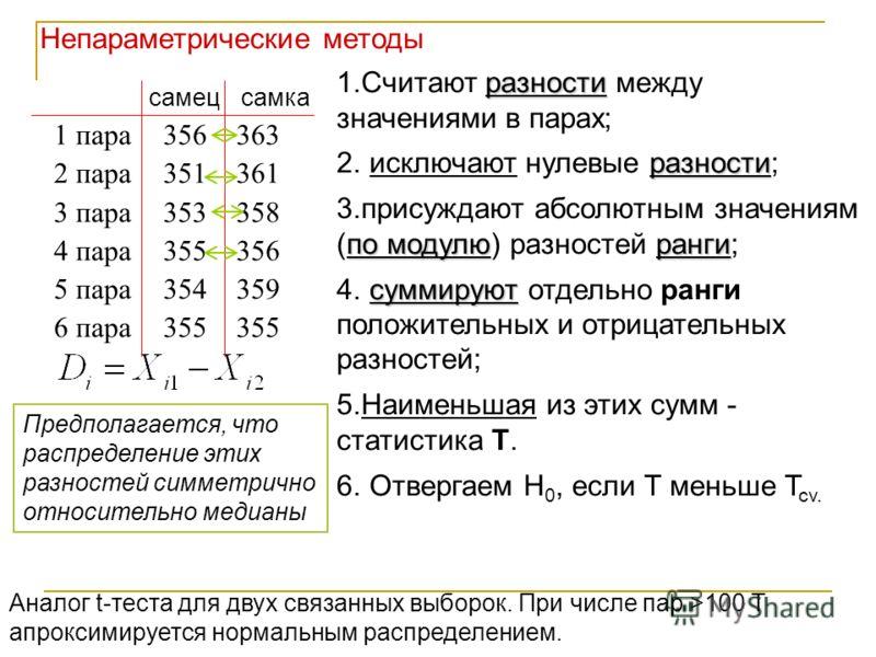 разности 1.Считают разности между значениями в парах; разности 2. исключают нулевые разности; по модулюранги 3.присуждают абсолютным значениям (по модулю) разностей ранги; суммируют 4. суммируют отдельно ранги положительных и отрицательных разностей;