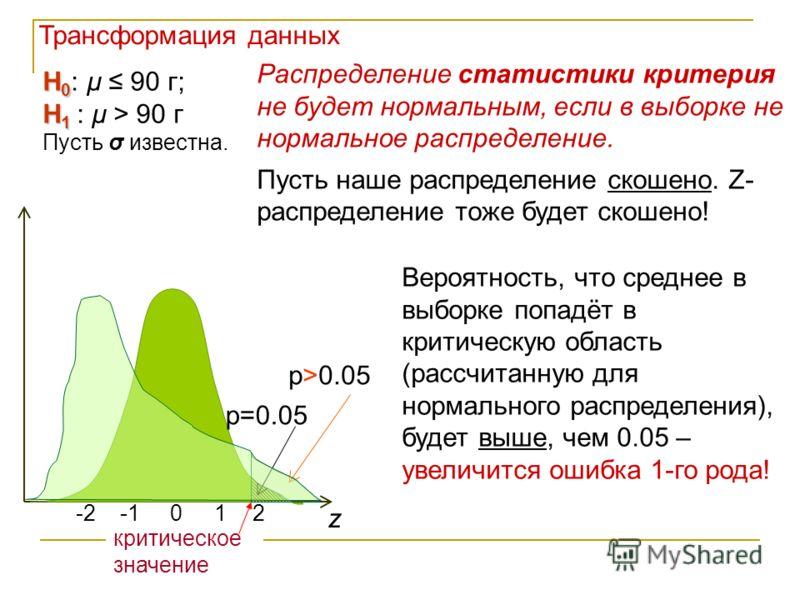 H 0 H 0 : μ 90 г; H 1 H 1 : μ > 90 г Пусть σ известна. Распределение статистики критерия не будет нормальным, если в выборке не нормальное распределение. Пусть наше распределение скошено. Z- распределение тоже будет скошено! z р=0.05 012-2 р>0.05 кри