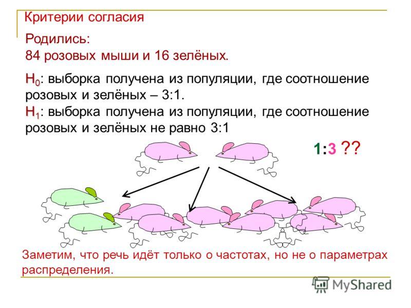 1:3 ?? Родились: 84 розовых мыши и 16 зелёных. H 0 H 0 : выборка получена из популяции, где соотношение розовых и зелёных – 3:1. H 1 H 1 : выборка получена из популяции, где соотношение розовых и зелёных не равно 3:1 Критерии согласия Заметим, что ре