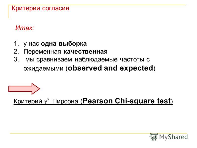 1.у нас одна выборка 2.Переменная качественная 3. мы сравниваем наблюдаемые частоты с ожидаемыми ( observed and expected ) Критерий χ 2 Пирсона ( Pearson Chi-square test ) Итак: Критерии согласия