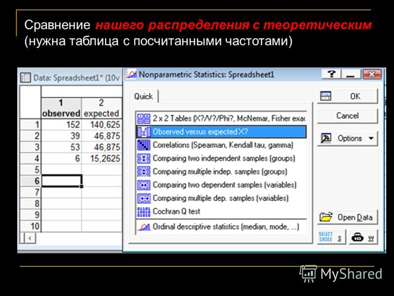 Сравнение нашего распределения с теоретическим (нужна таблица с посчитанными частотами)