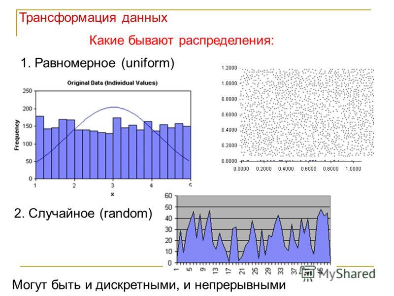 Какие бывают распределения: 1. Равномерное (uniform) 2. Случайное (random) Могут быть и дискретными, и непрерывными Трансформация данных