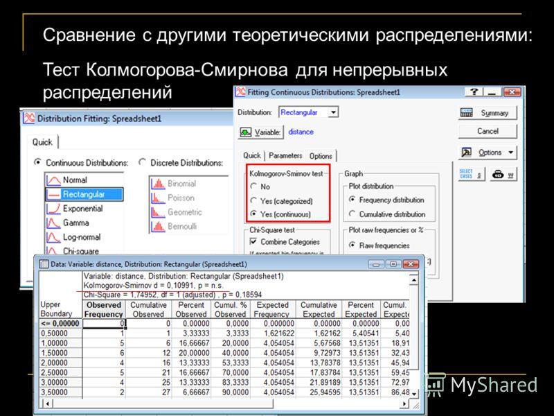 Сравнение с другими теоретическими распределениями: Тест Колмогорова-Смирнова для непрерывных распределений