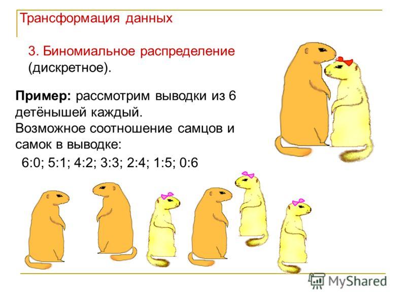 Пример: рассмотрим выводки из 6 детёнышей каждый. Возможное соотношение самцов и самок в выводке: 6:0; 5:1; 4:2; 3:3; 2:4; 1:5; 0:6 3. Биномиальное распределение (дискретное). Трансформация данных
