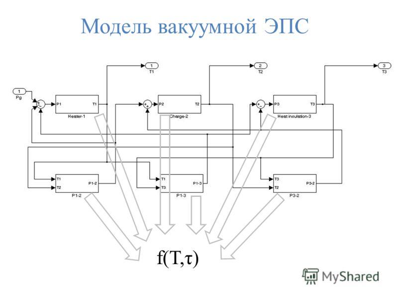 Модель вакуумной ЭПС f(T,τ)