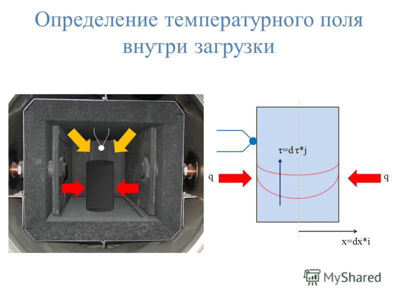 Определение температурного поля внутри загрузки