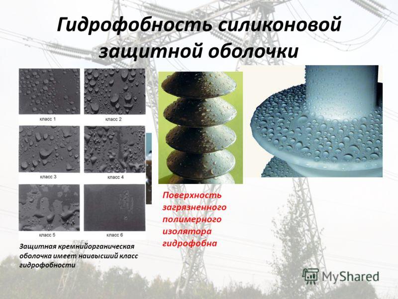Гидрофобность силиконовой защитной оболочки Поверхность загрязненного полимерного изолятора гидрофобна Защитная кремнийорганическая оболочка имеет наивысший класс гидрофобности