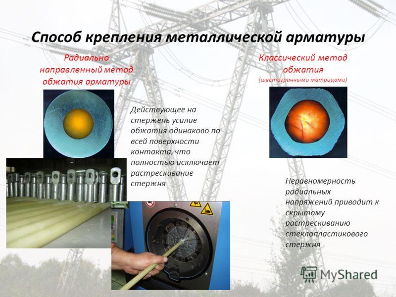 Способ крепления металлической арматуры Радиально направленный метод обжатия арматуры Классический метод обжатия (шестигранными матрицами) Неравномерность радиальных напряжений приводит к скрытому растрескиванию стеклопластикового стержня Действующее