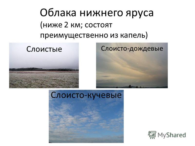 Облака нижнего яруса (ниже 2 км; состоят преимущественно из капель) Слоисто-кучевые Слоисто-дождевые Слоистые
