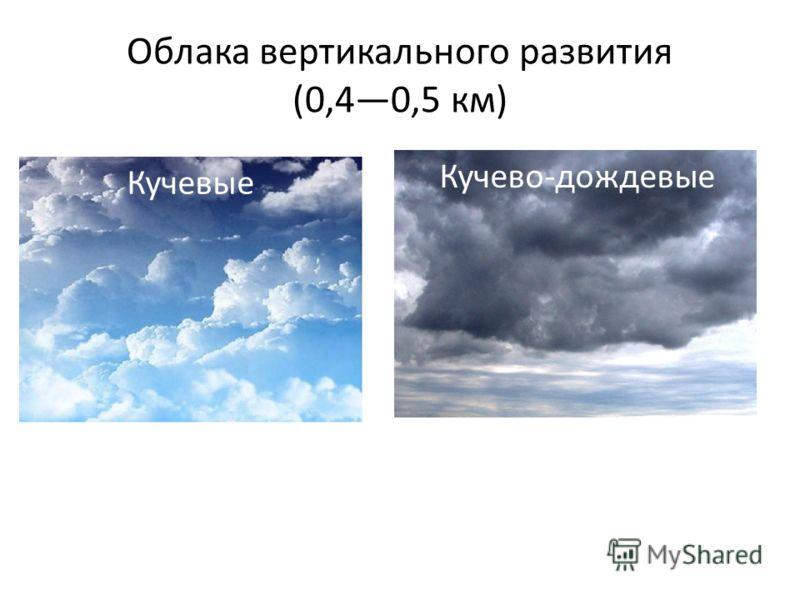 Облака вертикального развития (0,40,5 км) Кучевые Кучево-дождевые