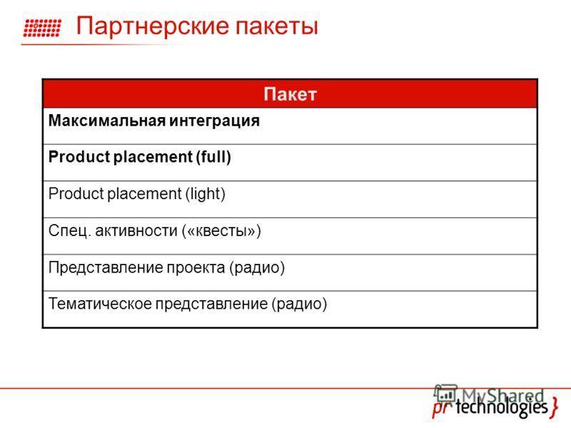 Партнерские пакеты Пакет Максимальная интеграция Product placement (full) Product placement (light) Спец. активности («квесты») Представление проекта (радио) Тематическое представление (радио)