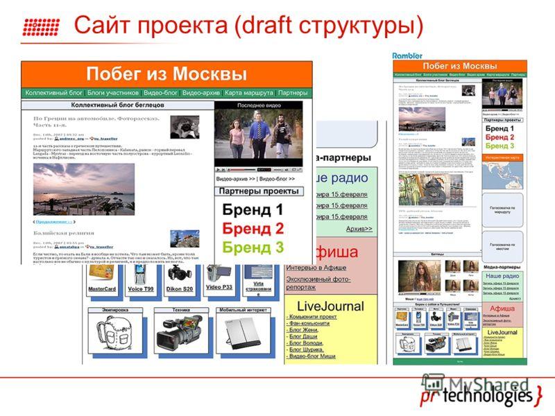 Сайт проекта (draft структуры)