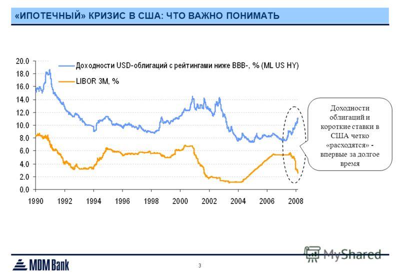 3 «ИПОТЕЧНЫЙ» КРИЗИС В США: ЧТО ВАЖНО ПОНИМАТЬ Доходности облигаций и короткие ставки в США четко «расходятся» - впервые за долгое время