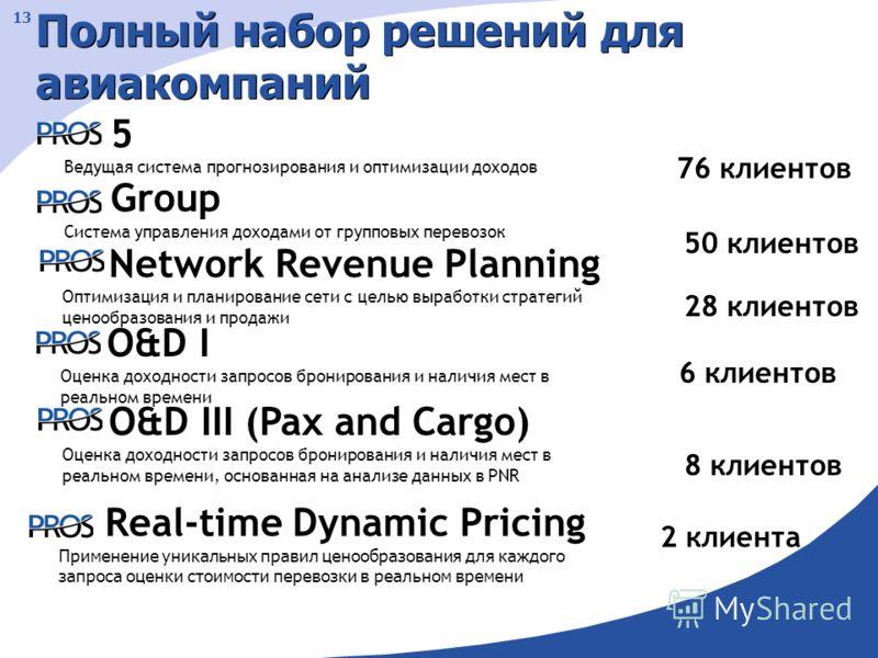 13 5 Ведущая система прогнозирования и оптимизации доходов Group Система управления доходами от групповых перевозок Network Revenue Planning Оптимизация и планирование сети с целью выработки стратегий ценообразования и продажи O&D III (Pax and Cargo)
