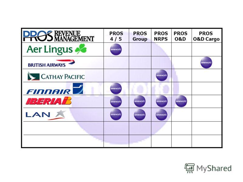 PROS 4 / 5 PROS Group PROS NRPS PROS O&D PROS O&D Cargo
