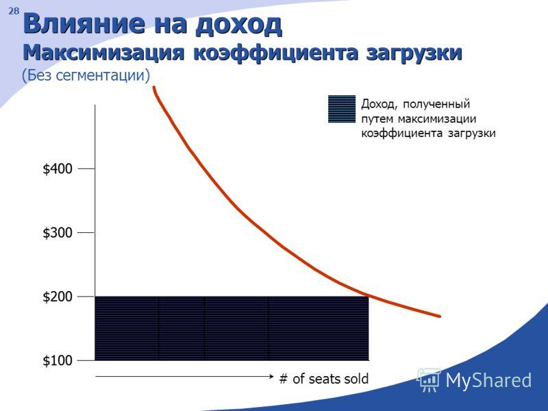 28 Влияние на доход Максимизация коэффициента загрузки $400 $200 $100 $300 # of seats sold Доход, полученный путем максимизации коэффициента загрузки $400 $200 $100 $300 (Без сегментации)