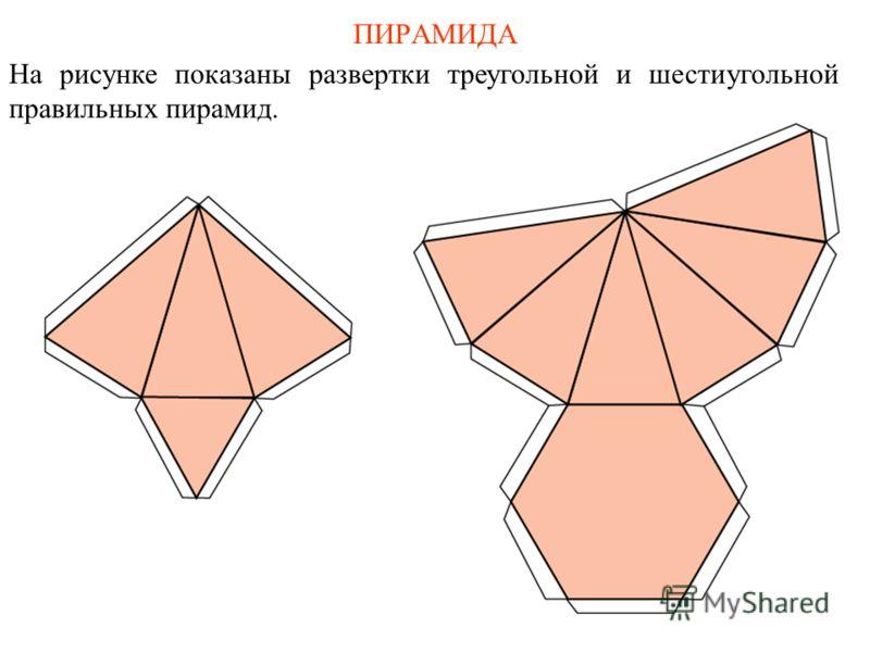 ПИРАМИДА На рисунке показаны развертки треугольной и шестиугольной правильных пирамид.