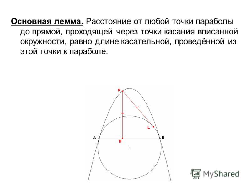 Основная лемма. Расстояние от любой точки параболы до прямой, проходящей через точки касания вписанной окружности, равно длине касательной, проведённой из этой точки к параболе.
