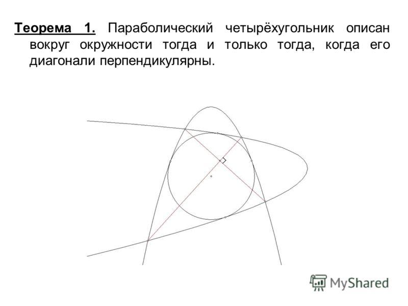 Теорема 1. Параболический четырёхугольник описан вокруг окружности тогда и только тогда, когда его диагонали перпендикулярны.