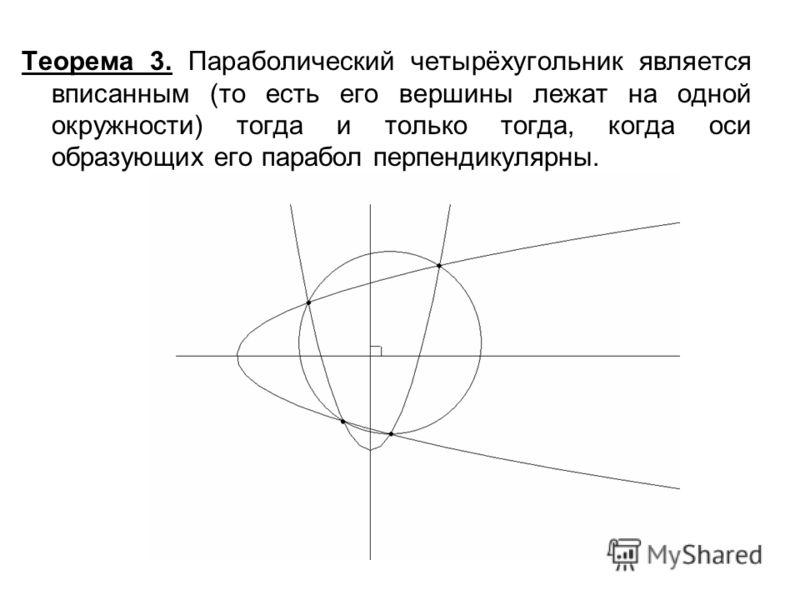 Теорема 3. Параболический четырёхугольник является вписанным (то есть его вершины лежат на одной окружности) тогда и только тогда, когда оси образующих его парабол перпендикулярны.