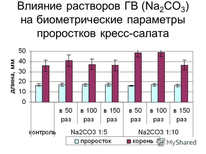 Влияние растворов ГВ (Na 2 СO 3 ) на биометрические параметры проростков кресс-салата