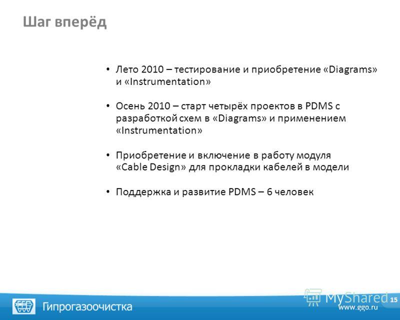 Шаг вперёд Лето 2010 – тестирование и приобретение «Diagrams» и «Instrumentation» Осень 2010 – старт четырёх проектов в PDMS с разработкой схем в «Diagrams» и применением «Instrumentation» Приобретение и включение в работу модуля «Cable Design» для п