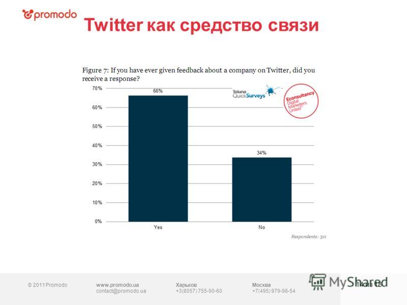 © 2011 Promodowww.promodo.ua contact@promodo.ua Харьков +3(8057) 755-90-60 Москва +7(495) 979-98-54 Twitter как средство связи 14 из 18