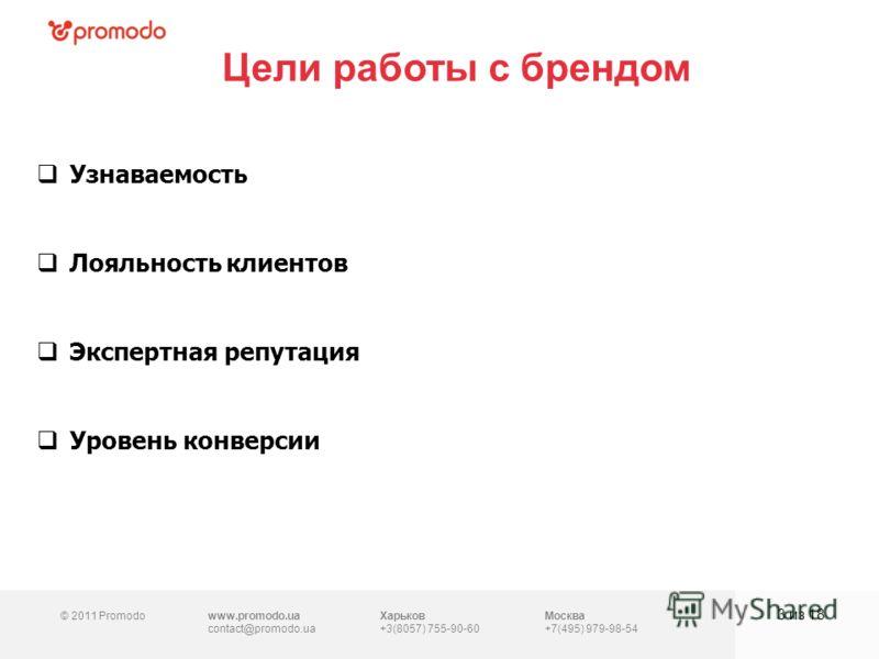 © 2011 Promodowww.promodo.ua contact@promodo.ua Харьков +3(8057) 755-90-60 Москва +7(495) 979-98-54 Цели работы с брендом 3 из 18 Узнаваемость Лояльность клиентов Экспертная репутация Уровень конверсии