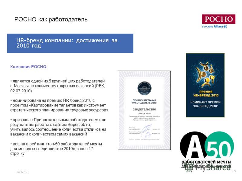 24.12.10 3 РОСНО как работодатель Компания РОСНО: является одной из 5 крупнейших работодателей г. Москвы по количеству открытых вакансий (РБК, 02.07.2010) номинирована на премию HR-бренд 2010 с проектом «Картирование талантов как инструмент стратегич
