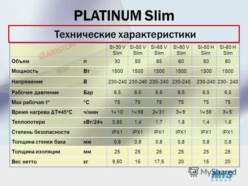 SI-30 V Slim SI-50 V Slim SI-65 V Slim SI-80 V Slim SI-50 H Slim SI-80 H Slim Объемл 305065805080 МощностьВт 1500 НапряжениеВ 230-240 Рабочее давлениеБар 6,5 Max рабочая t С 75 Время нагрева ΔT=45°Cч/мин 1ч 101ч 562ч 313ч 61ч 563ч 6 ТеплопотерикВт/24