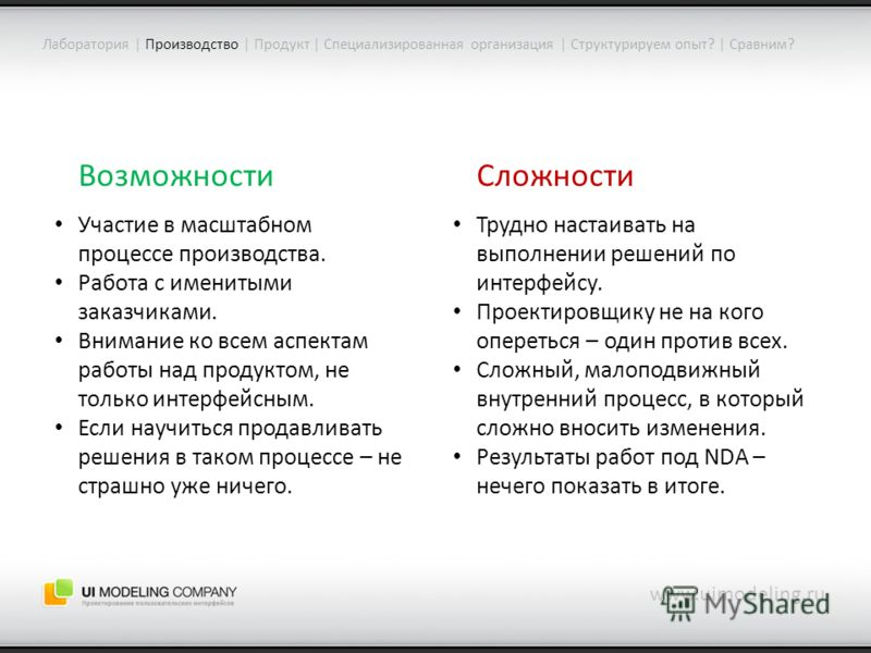 www.uimodeling.ru Лаборатория | Производство | Продукт | Специализированная организация | Структурируем опыт? | Сравним? Возможности Участие в масштабном процессе производства. Работа с именитыми заказчиками. Внимание ко всем аспектам работы над прод