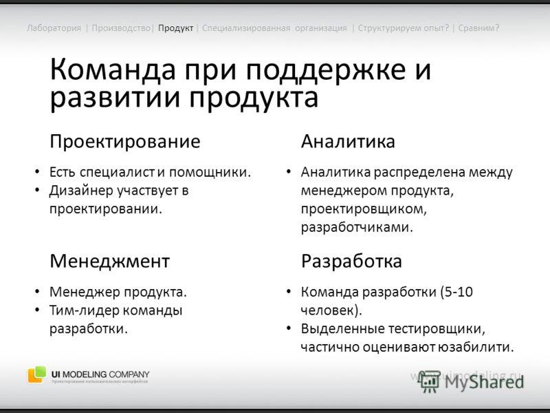 Команда при поддержке и развитии продукта www.uimodeling.ru Лаборатория | Производство| Продукт | Специализированная организация | Структурируем опыт? | Сравним? Проектирование Есть специалист и помощники. Дизайнер участвует в проектировании. Аналити