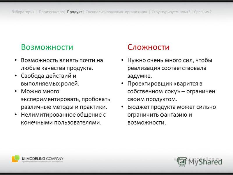 www.uimodeling.ru Лаборатория | Производство| Продукт | Специализированная организация | Структурируем опыт? | Сравним? Возможности Возможность влиять почти на любые качества продукта. Свобода действий и выполняемых ролей. Можно много экспериментиров